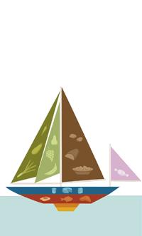 Le bateau alimentaire du marathonien